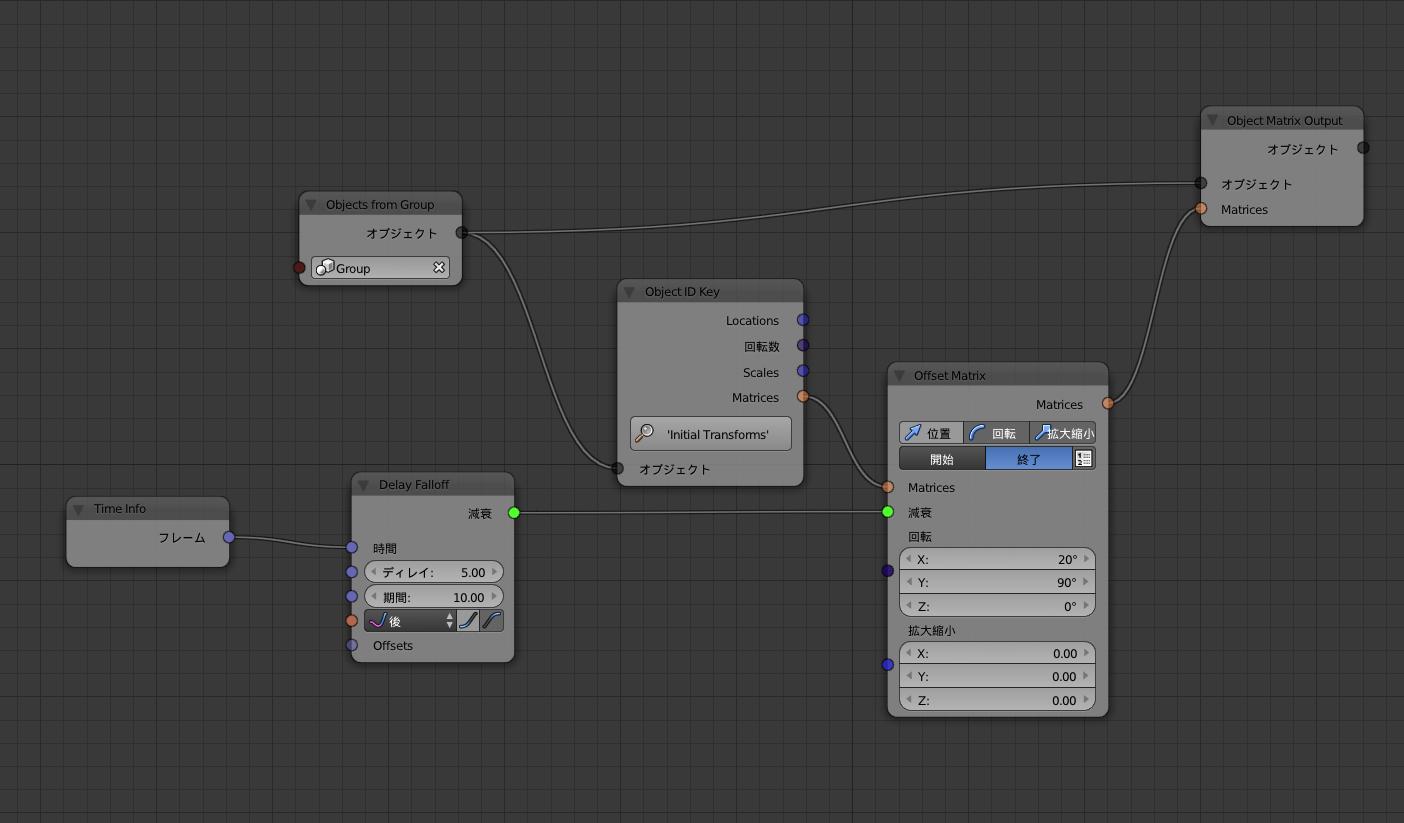 blender animation node Group objectの拡大縮小回転などを時間やエンプティなどで制御させる方法