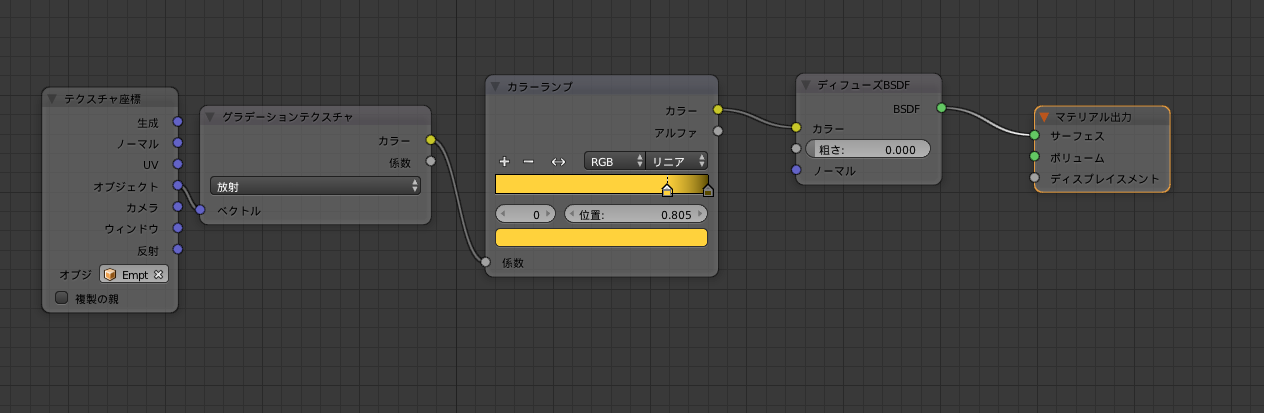 blender gradation node