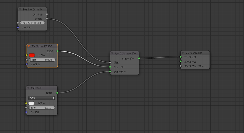 blenderで1からいちごを作成 node