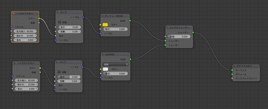 blender 3DCGでレモンを作成する textureのnode表
