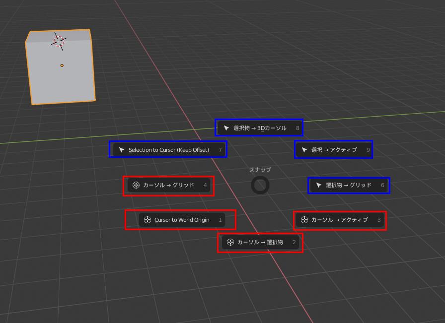 【Blender2.8Beta】3Dカーソル_パイメニューと原点の設定について